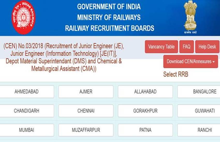 RRB recruitment 2019, RRB recruitment, Railway jobs, Railway jobs 2019, Indian Railways, jobs, jobs news, sarkari result, sarkari result 2019, jansatta news, jansatta