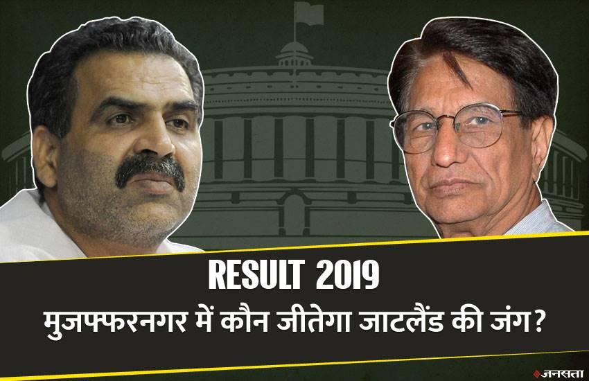 Muzaffarnagar, result 2019, muzaffarnagar results