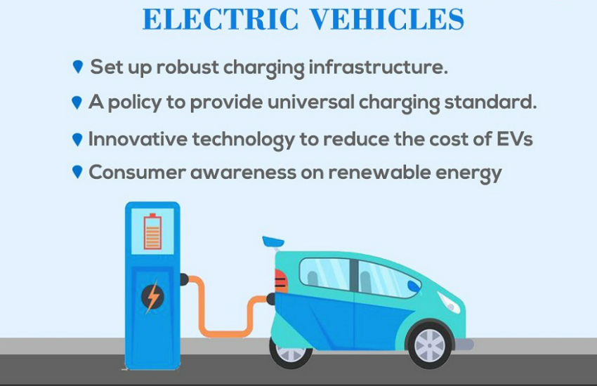 Economic Survey 2018-19, electric vehicle, number of electric vehicles in india, nirmala sitharaman, budget 2019, indian automobile sector, narendra modi government